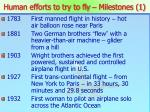 human efforts to try to fly milestones 1
