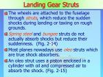 landing gear struts