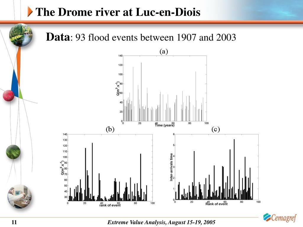 The Drome river at Luc-en-Diois