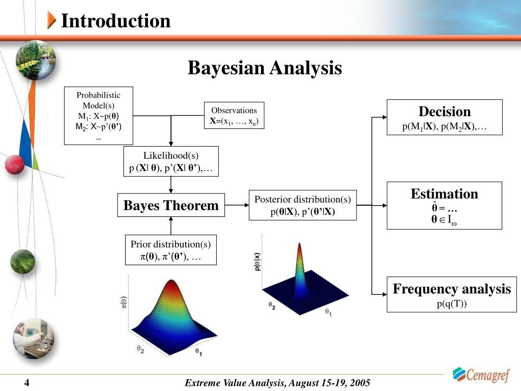 Probabilistic Model(s)