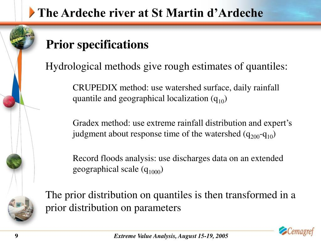 The Ardeche river at St Martin d'Ardeche