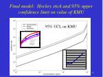 final model hockey stick and 95 upper confidence limit on value of kmu