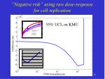 negative risk using raw dose response for cell replication