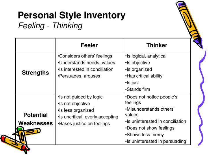 What Are Your Personal Strengths and Weaknesses?
