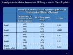 investigator rated global assessment of efficacy intent to treat population
