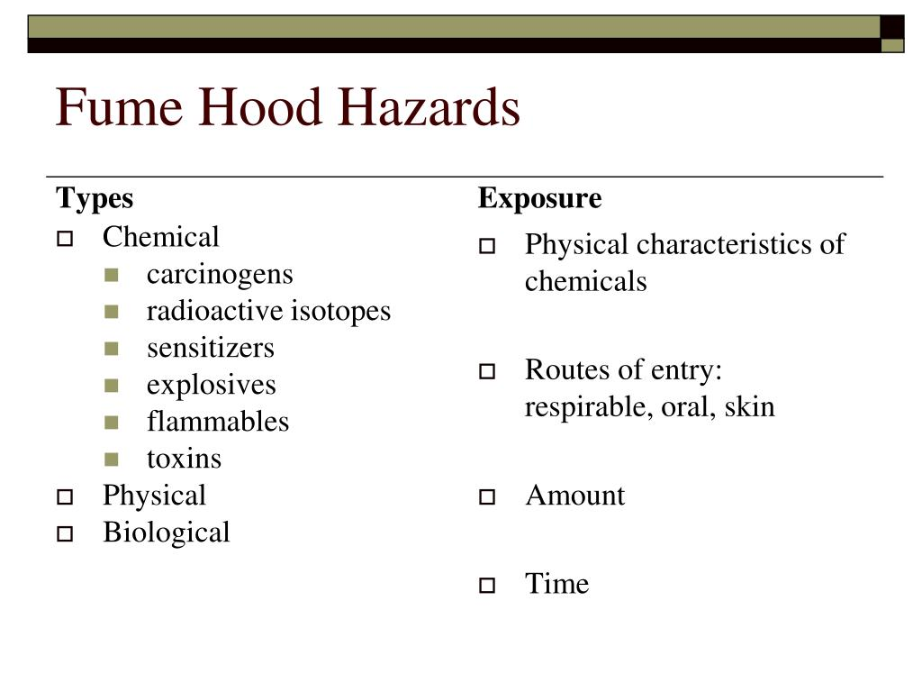 Fume Hood Hazards