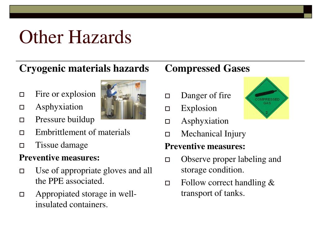 Other Hazards