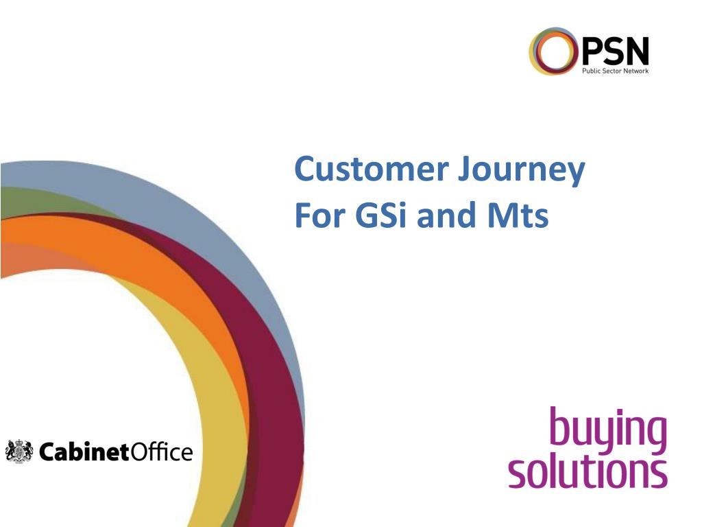 customer journey for gsi and mts l.