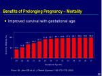 benefits of prolonging pregnancy mortality