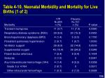 table 4 10 neonatal morbidity and mortality for live births 1 of 2
