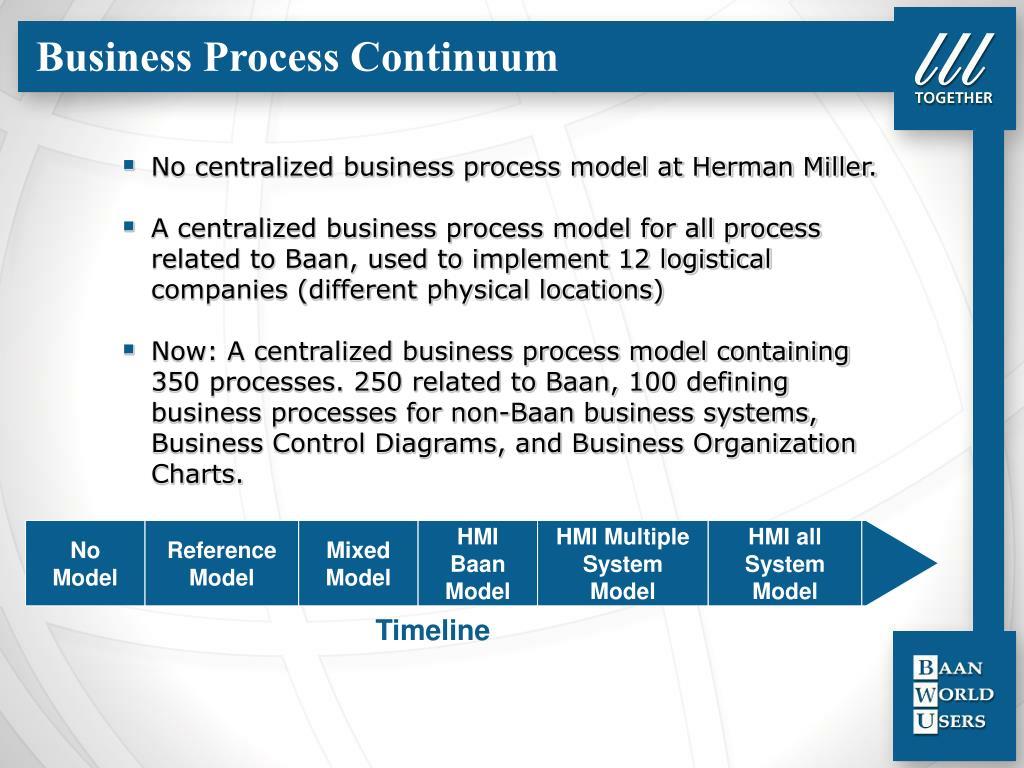 Business Process Continuum