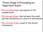 three steps in processing an important event