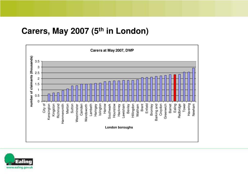 Carers, May 2007 (5