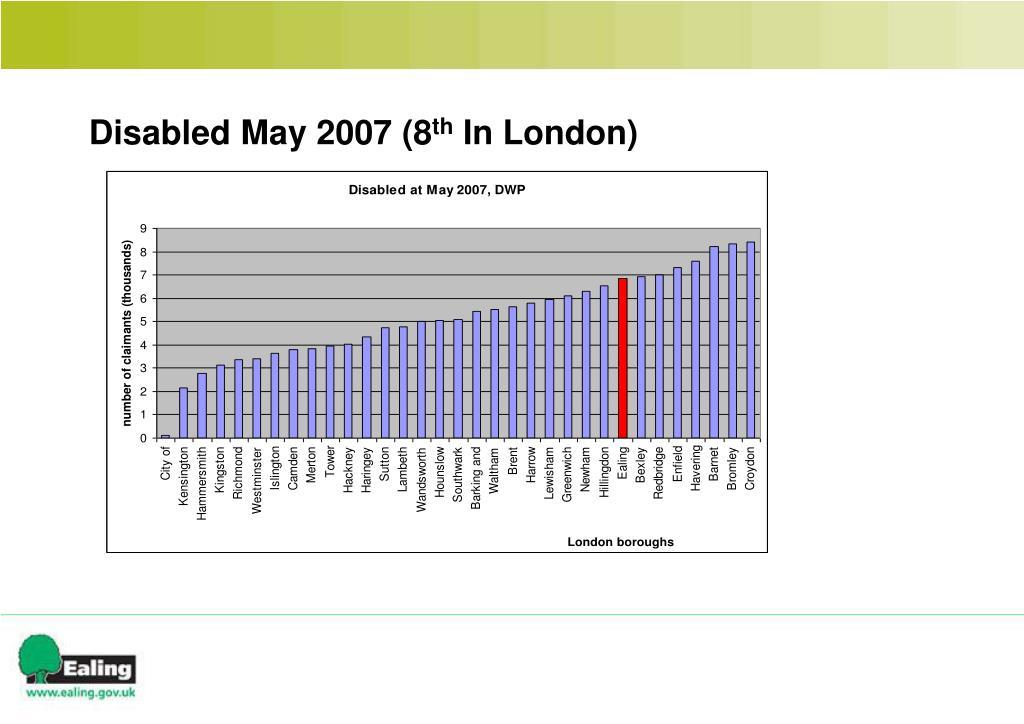 Disabled May 2007 (8