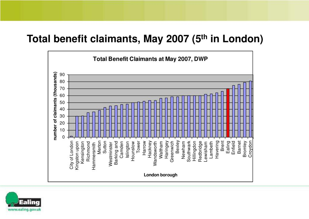 Total benefit claimants, May 2007 (5
