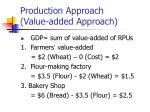 production approach value added approach