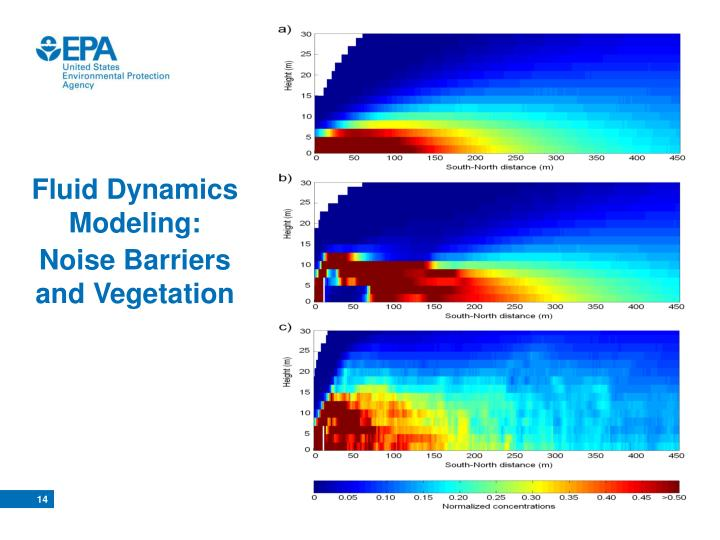 air quality monitoring methods pdf