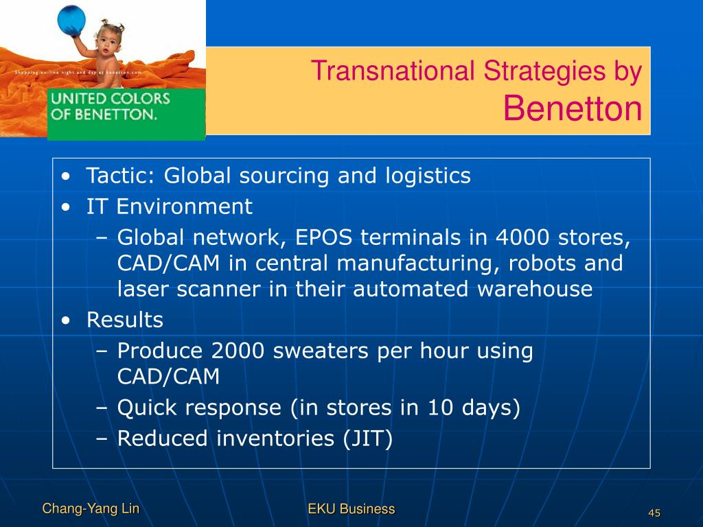 Transnational Strategies by