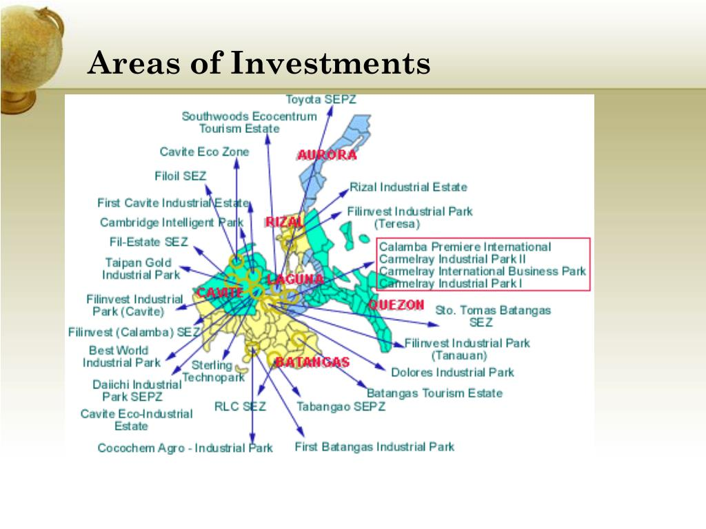 Areas of Investments