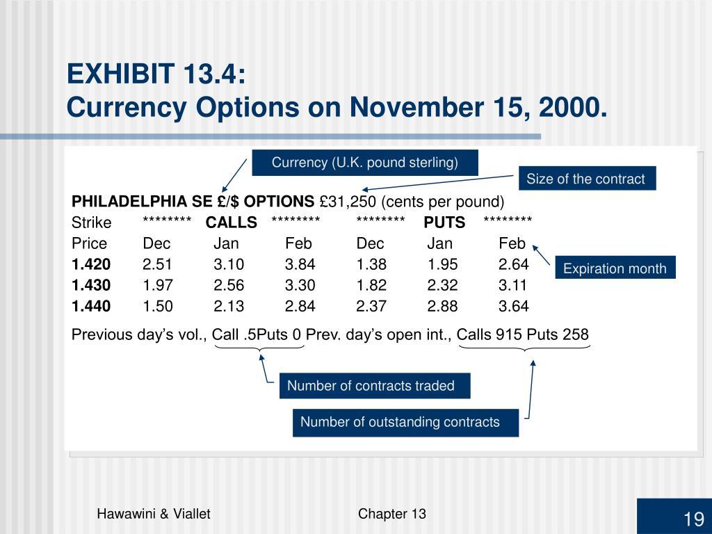 Currency (U.K. pound sterling)