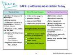 safe biopharma association today
