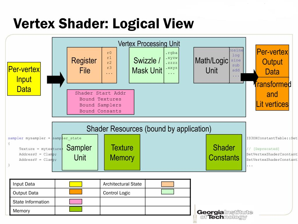 PPT - Lecture 9: Programmable Shaders PowerPoint