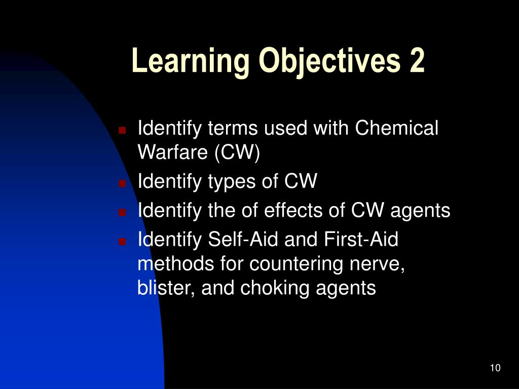 Learning Objectives 2