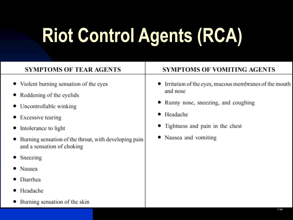 Riot Control Agents (RCA)