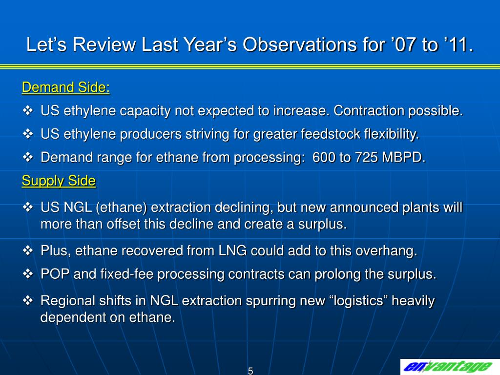 Let's Review Last Year's Observations for '07 to '11.