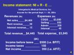 income statement ni r e