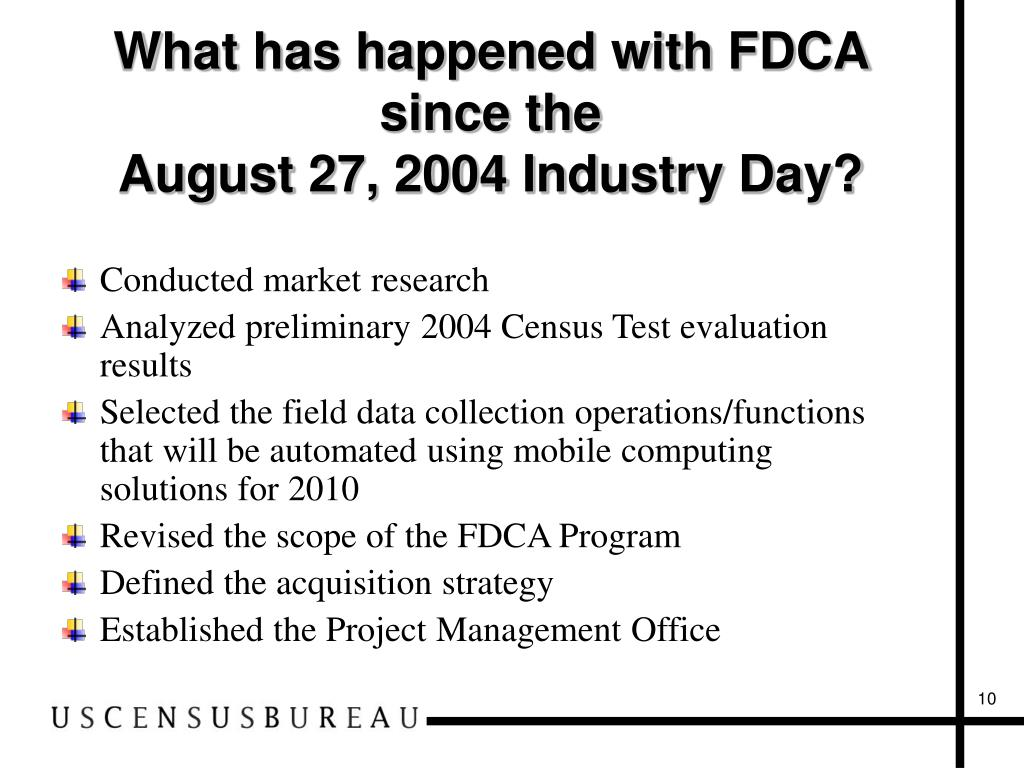 What has happened with FDCA since the