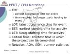 pert cpm notations