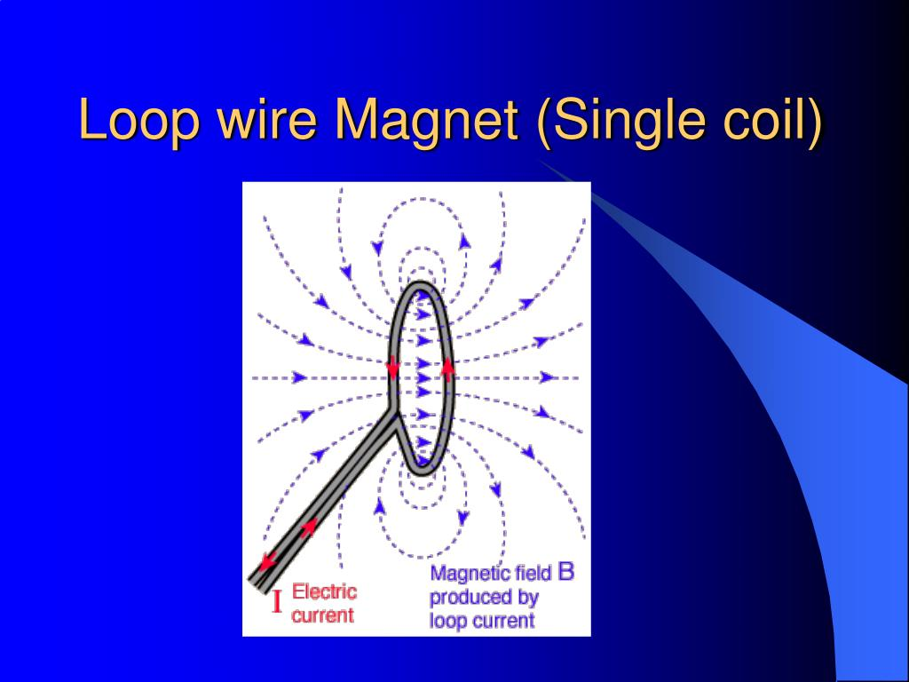 Loop wire Magnet (Single coil)