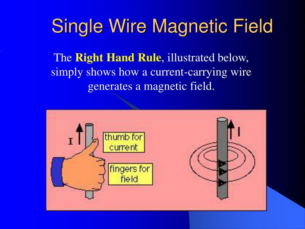 Single Wire Magnetic Field