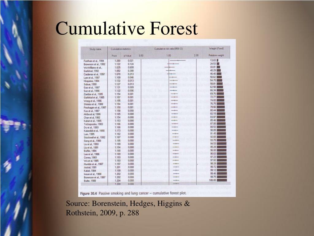 Cumulative Forest