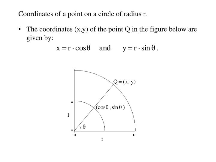 how to find coordinates of point on circle