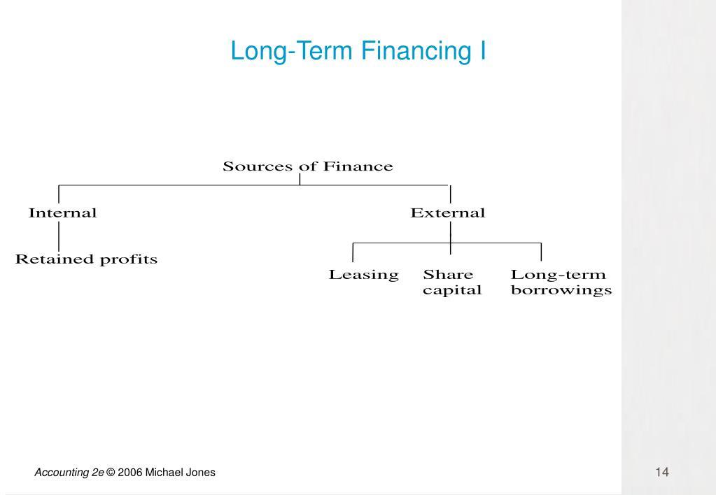 Long-Term Financing I