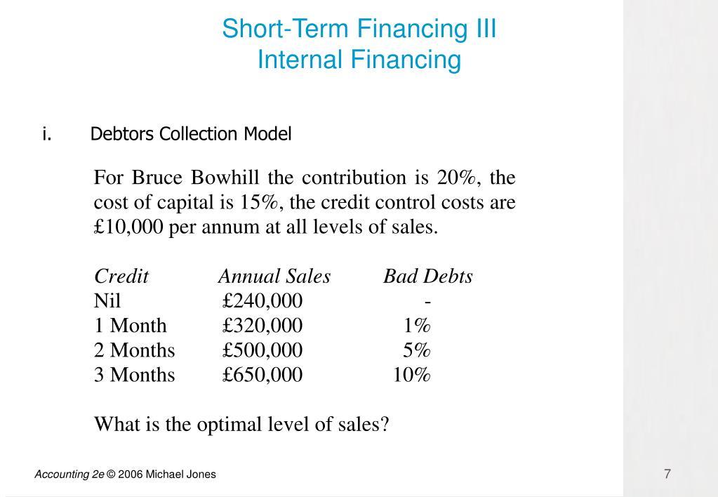 Short-Term Financing III