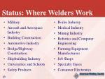 status where welders work