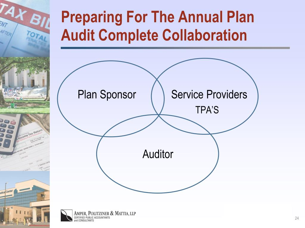 Preparing For The Annual Plan Audit Complete Collaboration