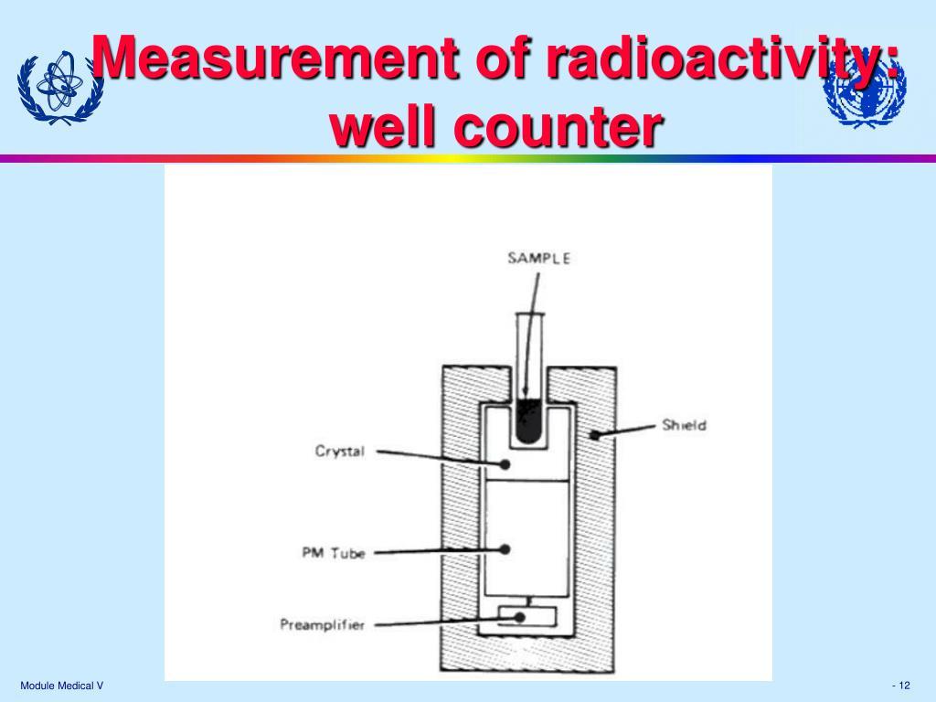 Measurement of