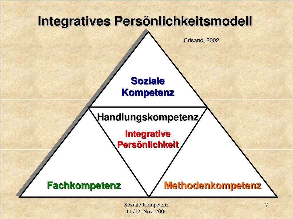 Integratives Persönlichkeitsmodell