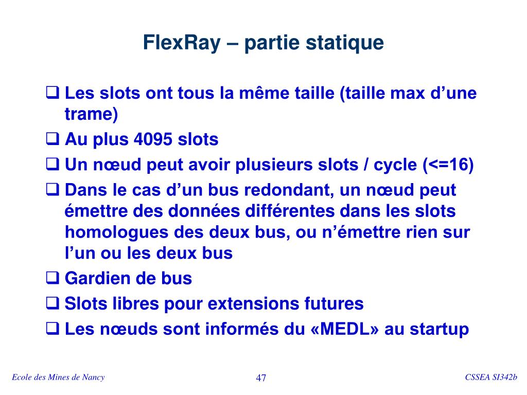 FlexRay – partie statique