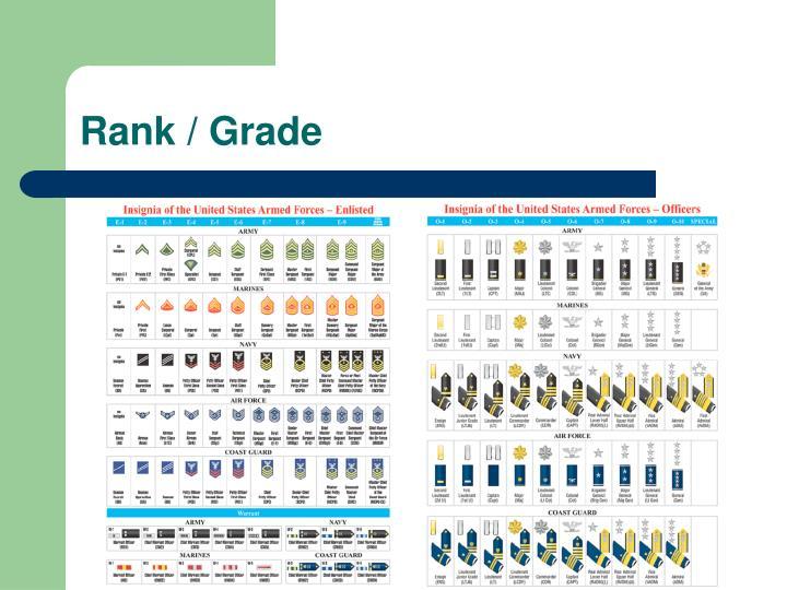 Rank grade