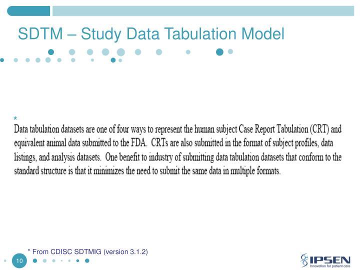 ppt cdisc sdtm et data management isabelle abousahl head of data