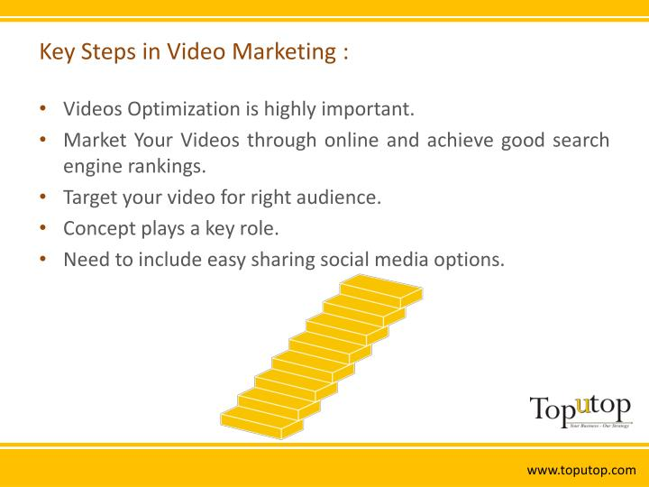 Key steps in video marketing