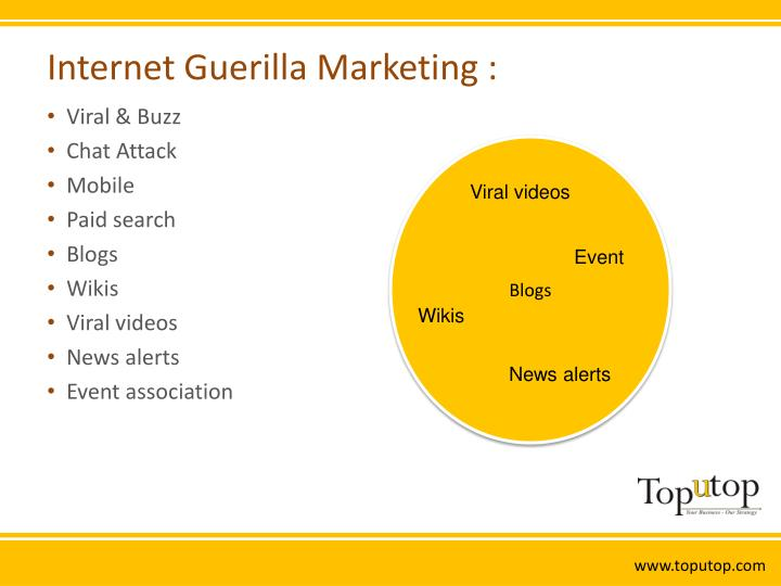 Internet guerilla marketing
