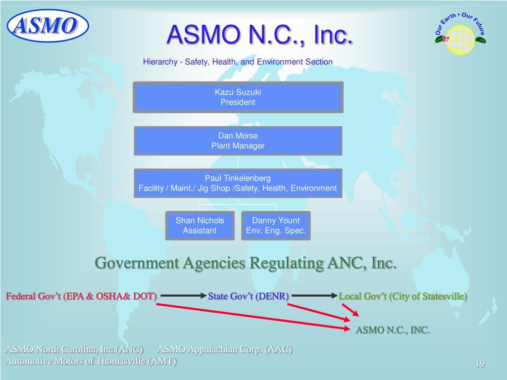 ASMO N.C., Inc.