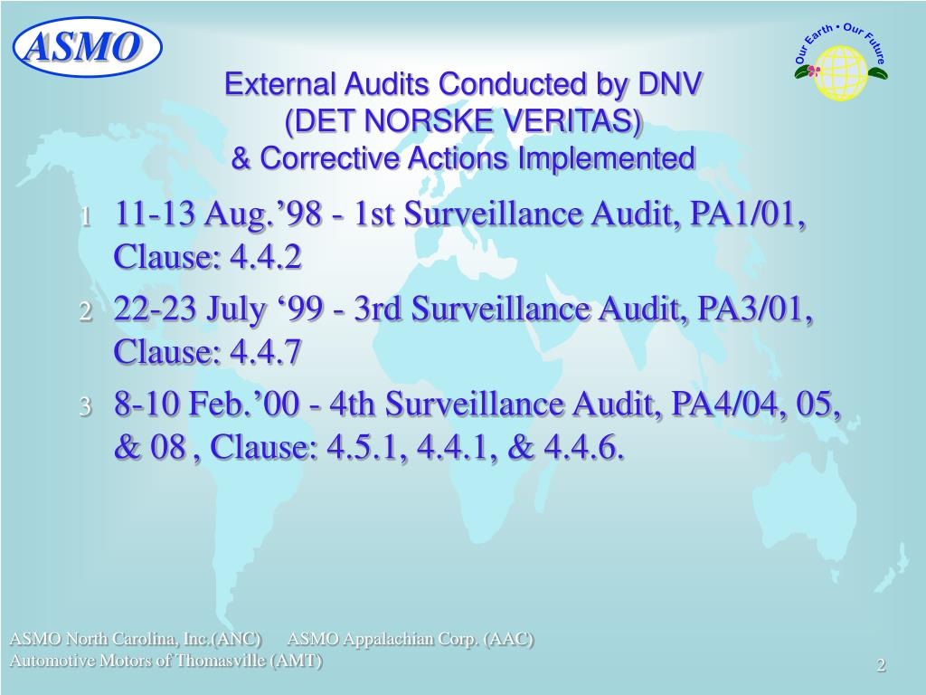 External Audits Conducted by DNV