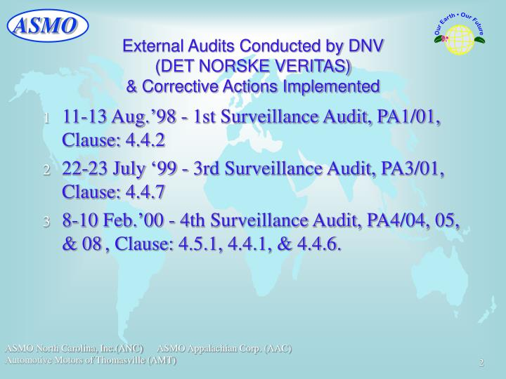 External audits conducted by dnv det norske veritas corrective actions implemented